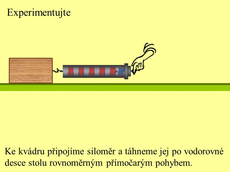 Experimentujte Ke kvádru připojíme siloměr a táhneme jej po vodorovné desce stolu rovnoměrným přímočarým pohybem.