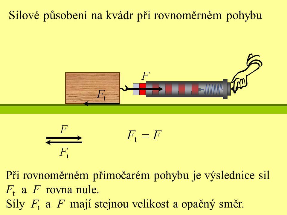 Silové působení na kvádr při rovnoměrném pohybu Při rovnoměrném přímočarém pohybu je výslednice sil F t a F rovna nule.