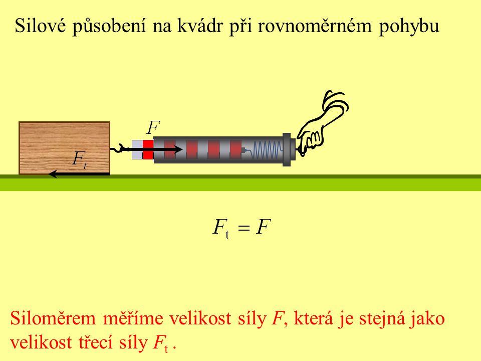 Silové působení na kvádr při rovnoměrném pohybu Siloměrem měříme velikost síly F, která je stejná jako velikost třecí síly F t.
