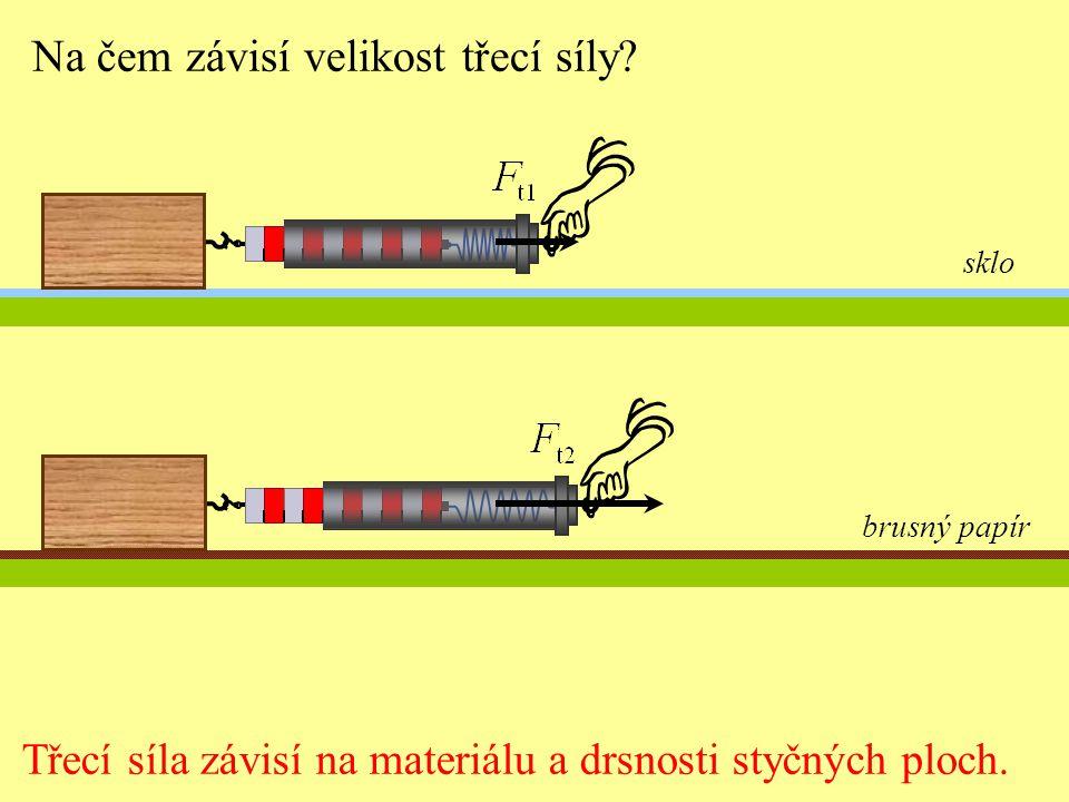 Na čem závisí velikost třecí síly.Třecí síla závisí na materiálu a drsnosti styčných ploch.