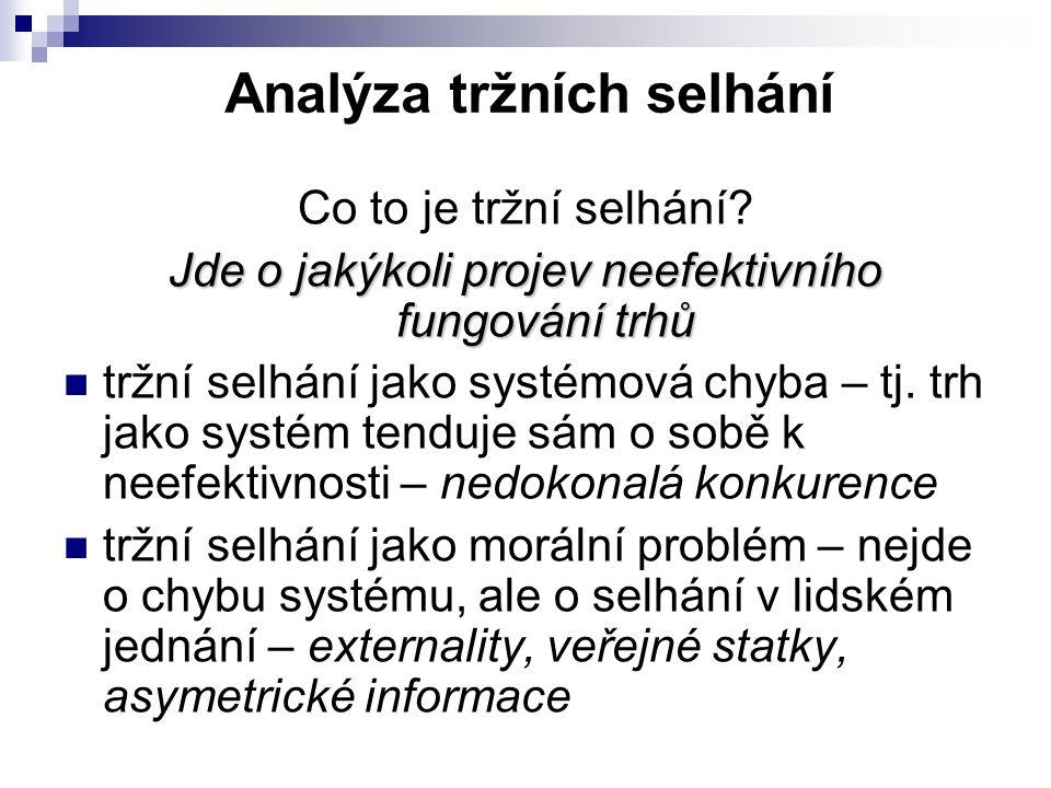 Analýza tržních selhání Co to je tržní selhání? Jde o jakýkoli projev neefektivního fungování trhů tržní selhání jako systémová chyba – tj. trh jako s