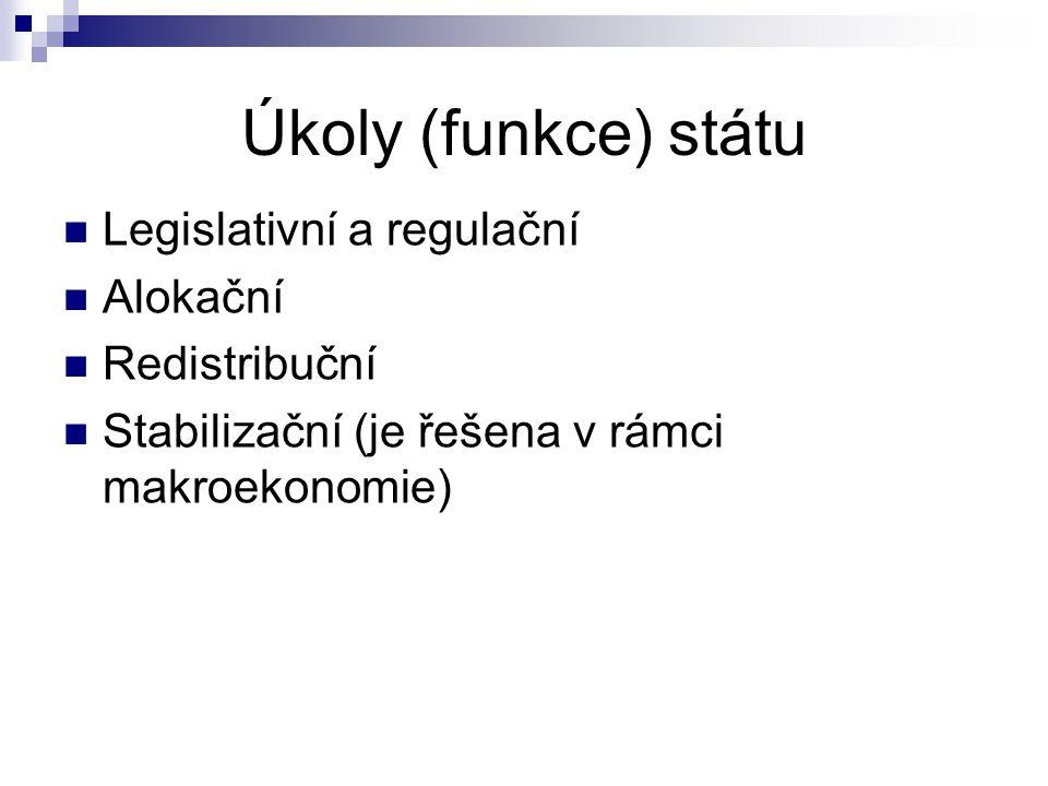 Úkoly (funkce) státu Legislativní a regulační Alokační Redistribuční Stabilizační (je řešena v rámci makroekonomie)