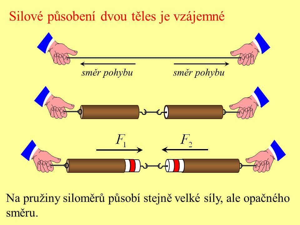 Na pružiny siloměrů působí stejně velké síly, ale opačného směru. směr pohybu Silové působení dvou těles je vzájemné