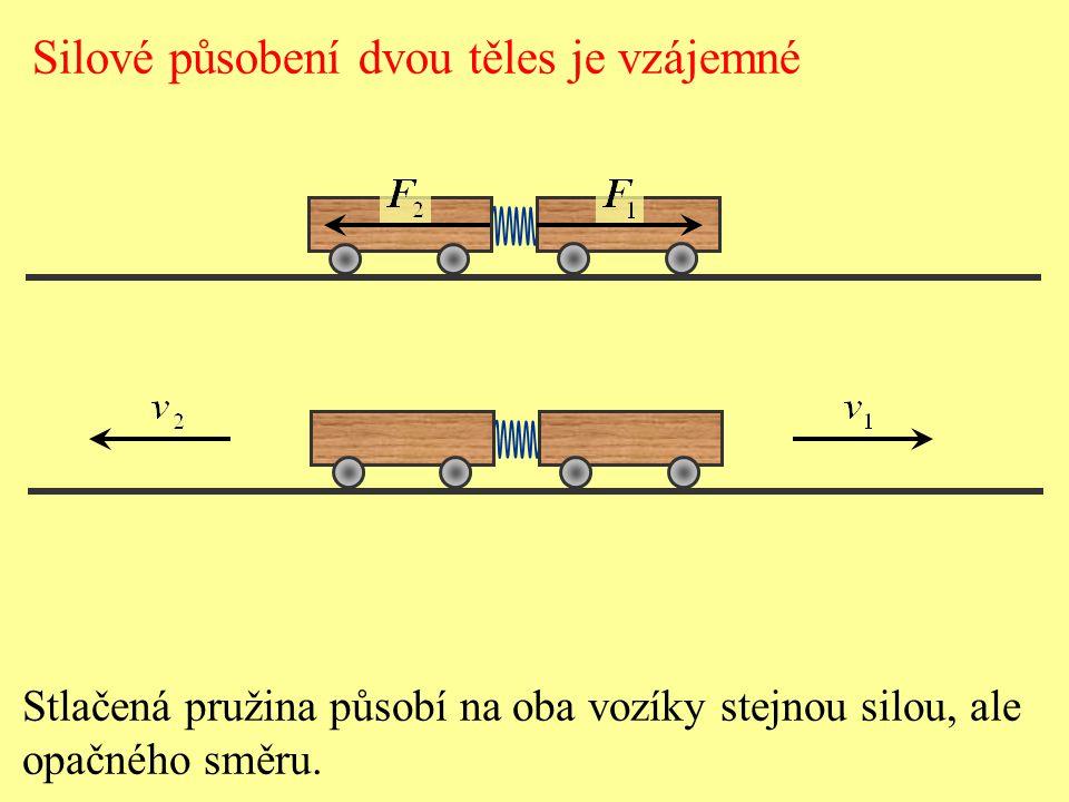 Stlačená pružina působí na oba vozíky stejnou silou, ale opačného směru.