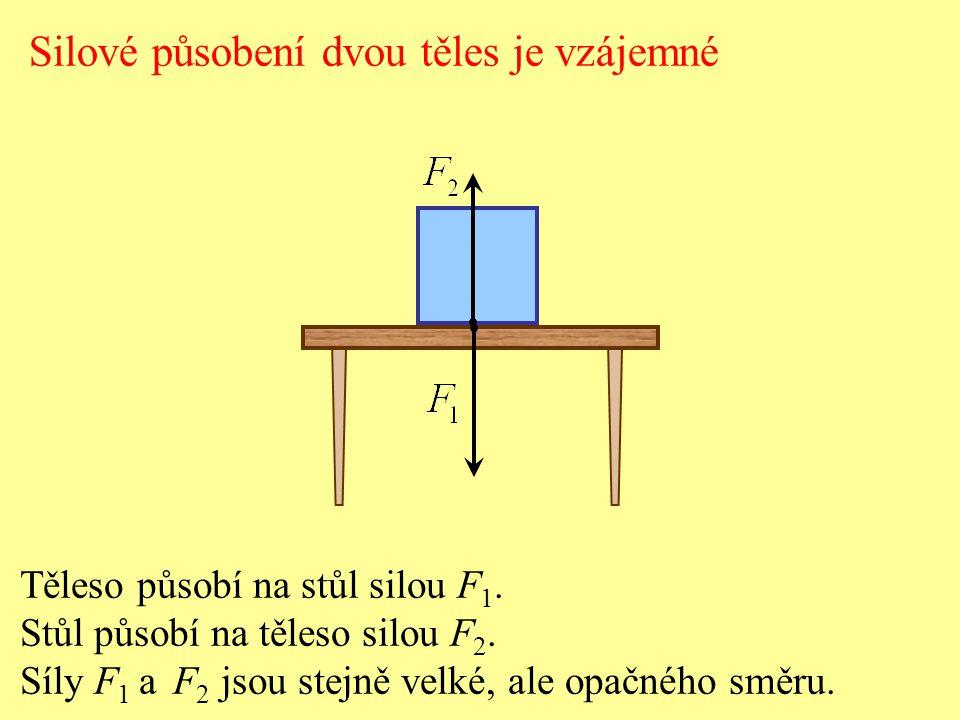 Silové působení dvou těles je vzájemné Těleso působí na stůl silou F 1. Stůl působí na těleso silou F 2. Síly F 1 a F 2 jsou stejně velké, ale opačnéh