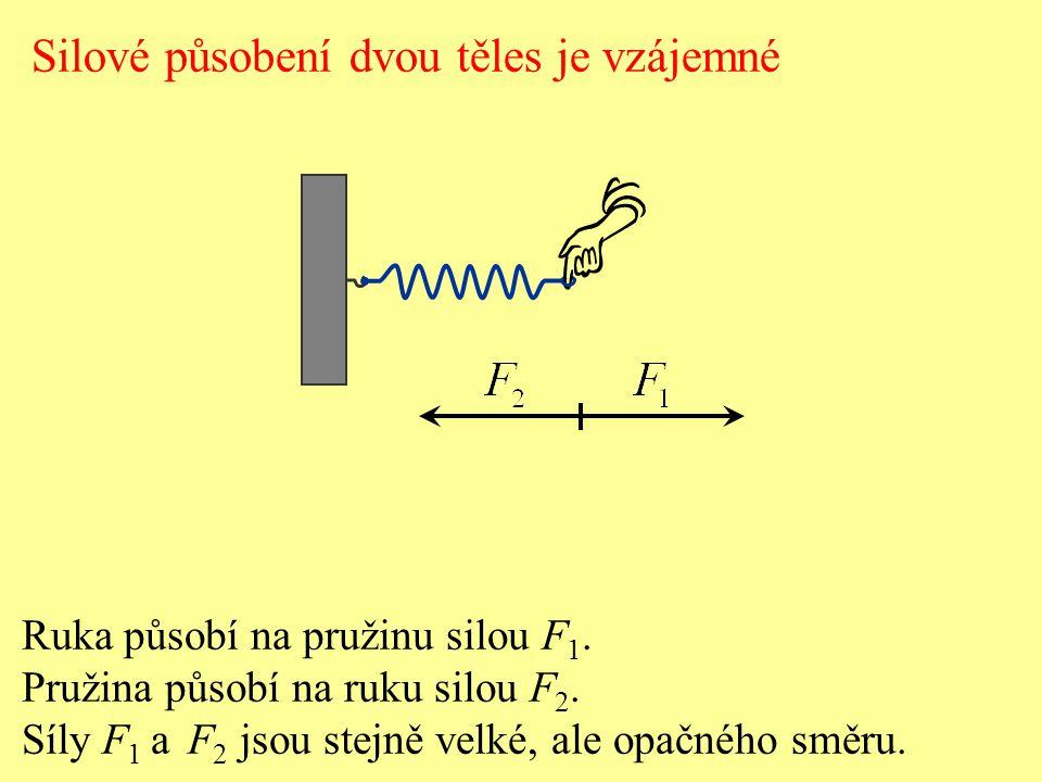 Silové působení dvou těles je vzájemné Ruka působí na pružinu silou F 1. Pružina působí na ruku silou F 2. Síly F 1 a F 2 jsou stejně velké, ale opačn