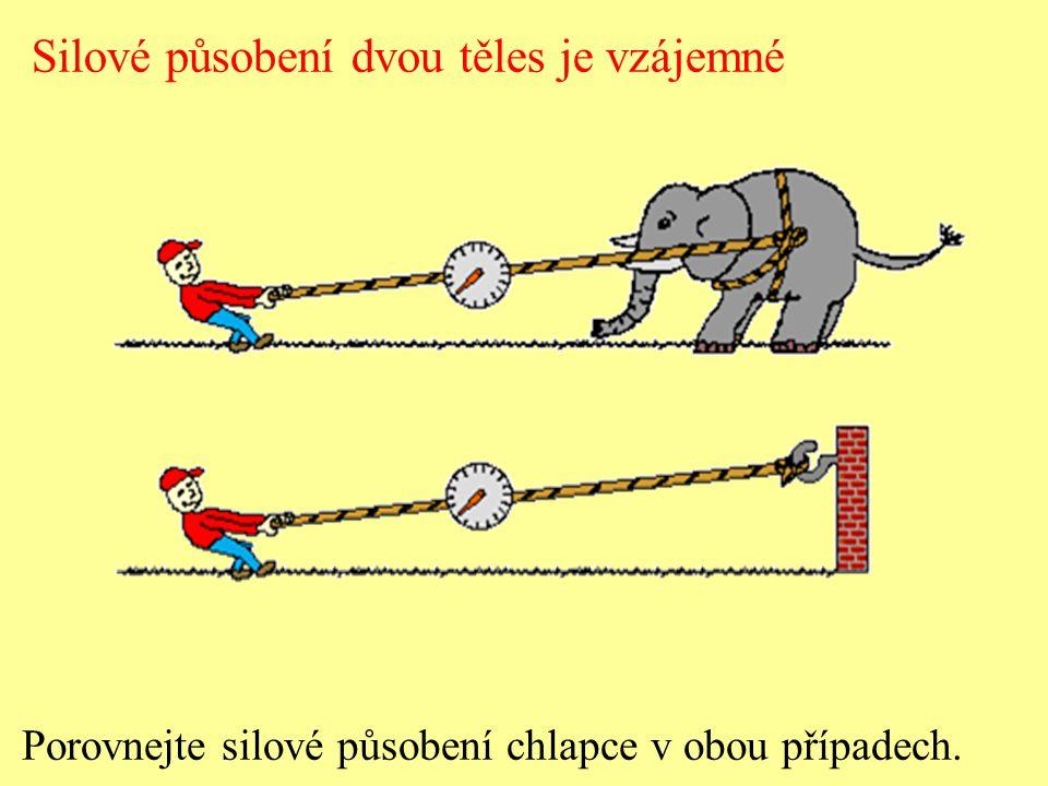 Zákon vzájemného působení dvou těles (zákon akce a reakce) Působí-li jedno těleso na druhé, působí také druhé těleso na první stejně velkou silou opačného směru.