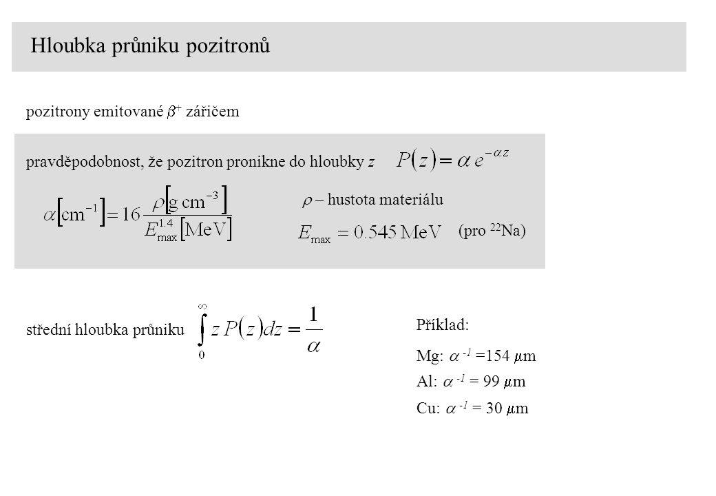 Hloubka průniku pozitronů pozitrony emitované  + zářičem pravděpodobnost, že pozitron pronikne do hloubky z  – hustota materiálu (pro 22 Na) střední hloubka průniku Příklad: Mg:  -1 =154  m Al:  -1 = 99  m Cu:  -1 = 30  m