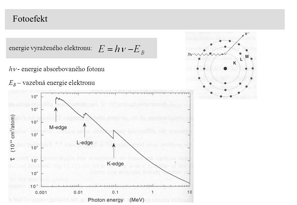 Fotoefekt energie vyraženého elektronu: h - energie absorbovaného fotonu E B – vazebná energie elektronu