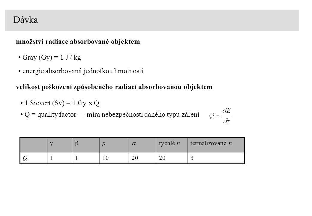 Dávka množství radiace absorbované objektem Gray (Gy) = 1 J / kg energie absorbovaná jednotkou hmotnosti opakované ozařováníd (mSv / rok) kosmické záření2.8 přirozené pozadí2.4 radioizotopy v těle2.8 přirozené pozadí na palubě letadla24 Fukushima – místo s nejvyšším zamořením 9  10 7 1 Sievert (Sv) = 1 Gy  Q Q = quality factor  míra nebezpečnosti daného typu záření velikost poškození způsobeného radiací absorbovanou objektem jedorázové ozářeníd (mSv) rtg.