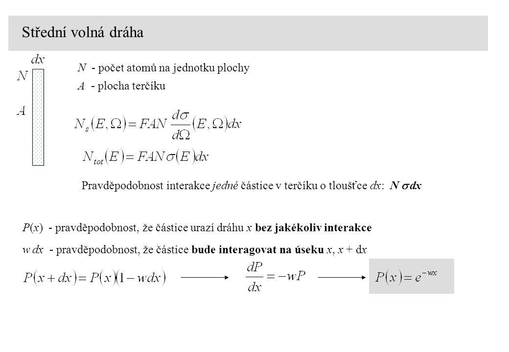 Střední volná dráha pravděpodobnost, že částice urazí dráhu x a pak bude interagovat na úseku x, x + dx: průměrná dráha, kterou částice urazí než dojde k interakci: pravděpodobnost, že částice interaguje při průletu terčíkem o tloušťce dx: střední volná dráha