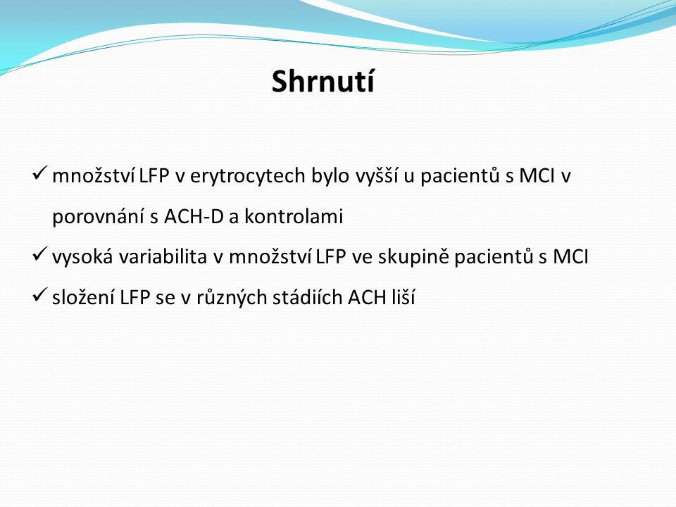 Shrnutí množství LFP v erytrocytech bylo vyšší u pacientů s MCI v porovnání s ACH-D a kontrolami vysoká variabilita v množství LFP ve skupině pacientů s MCI složení LFP se v různých stádiích ACH liší