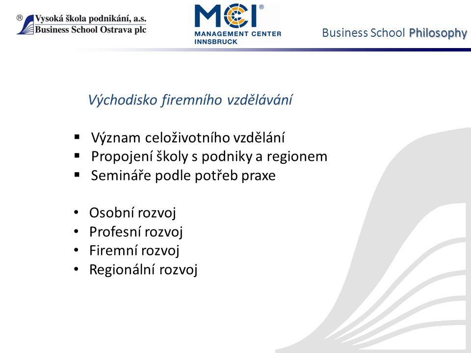 Východisko firemního vzdělávání  Význam celoživotního vzdělání  Propojení školy s podniky a regionem  Semináře podle potřeb praxe Osobní rozvoj Profesní rozvoj Firemní rozvoj Regionální rozvoj Philosophy Business School Philosophy
