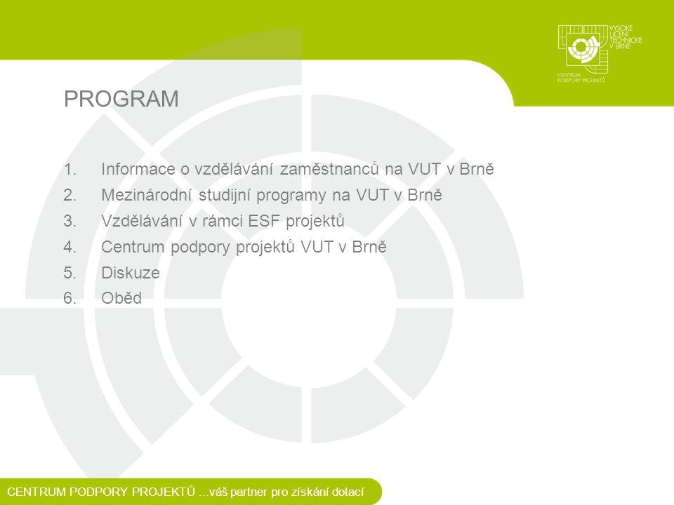 PROGRAM CENTRUM PODPORY PROJEKTŮ...váš partner pro získání dotací 1.Informace o vzdělávání zaměstnanců na VUT v Brně 2.Mezinárodní studijní programy na VUT v Brně 3.Vzdělávání v rámci ESF projektů 4.Centrum podpory projektů VUT v Brně 5.Diskuze 6.Oběd