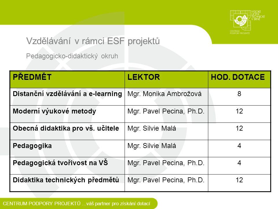 Vzdělávání v rámci ESF projektů CENTRUM PODPORY PROJEKTŮ...váš partner pro získání dotací Pedagogicko-didaktický okruh PŘEDMĚTLEKTORHOD.