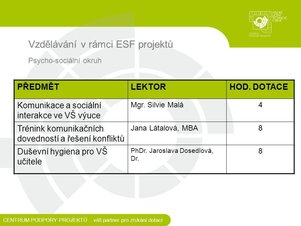 Vzdělávání v rámci ESF projektů CENTRUM PODPORY PROJEKTŮ...váš partner pro získání dotací Psycho-sociální okruh PŘEDMĚTLEKTORHOD.