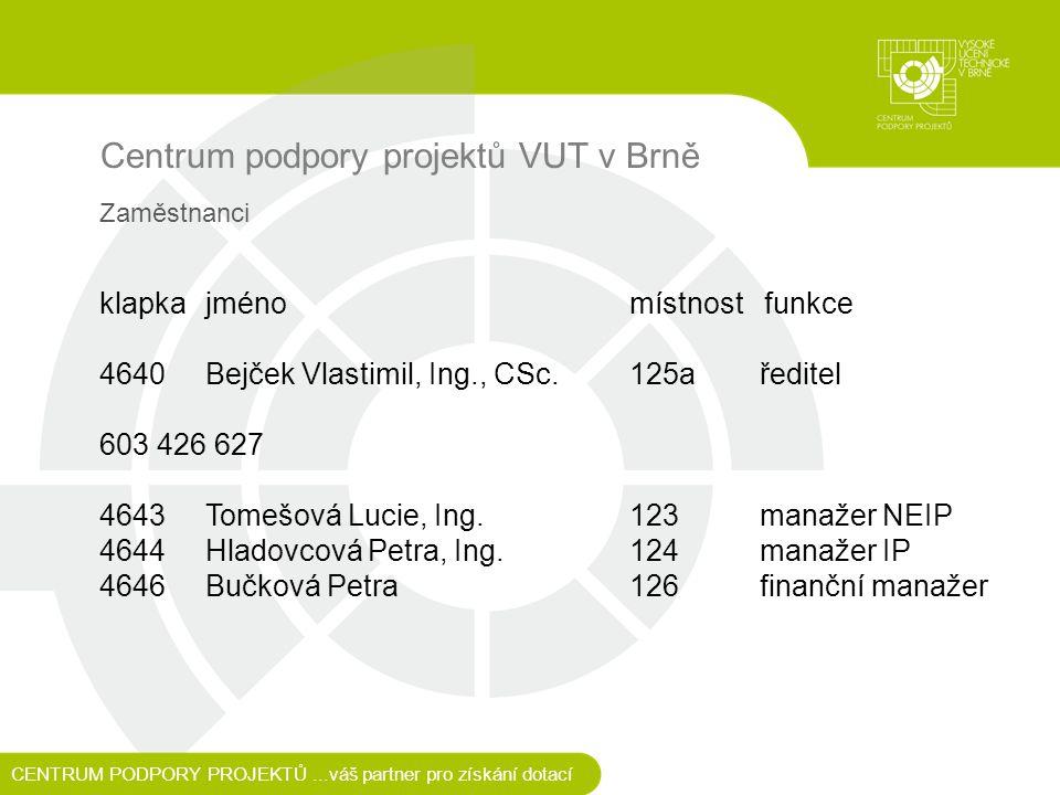 Centrum podpory projektů VUT v Brně klapkajméno místnost funkce 4640Bejček Vlastimil, Ing., CSc.