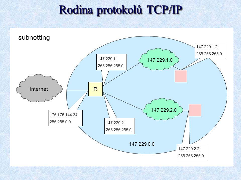 Rodina protokolů TCP/IP Internet R 147.229.1.0147.229.2.0 147.229.0.0 175.176.144.34 255.255.0.0 147.229.1.1 255.255.255.0 147.229.2.1 255.255.255.0 1
