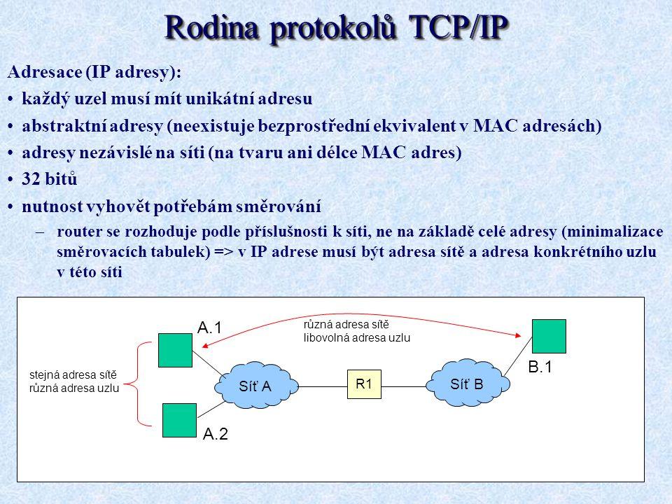 Rodina protokolů TCP/IP Adresace (IP adresy): každý uzel musí mít unikátní adresu abstraktní adresy (neexistuje bezprostřední ekvivalent v MAC adresác