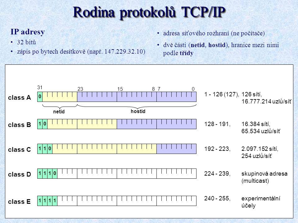 Rodina protokolů TCP/IP IP adresy 32 bitů zápis po bytech desítkově (např. 147.229.32.10) 0 01 011 netid hostid class A class B class C 31 238 7015 11