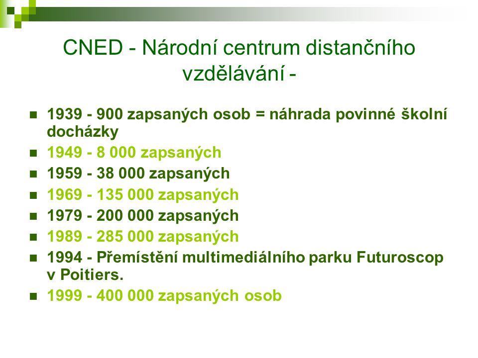 FOAD – Otevřené a distanční vzdělání Individualizované vzdělávání (místo, čas, rytmus, obsah…).