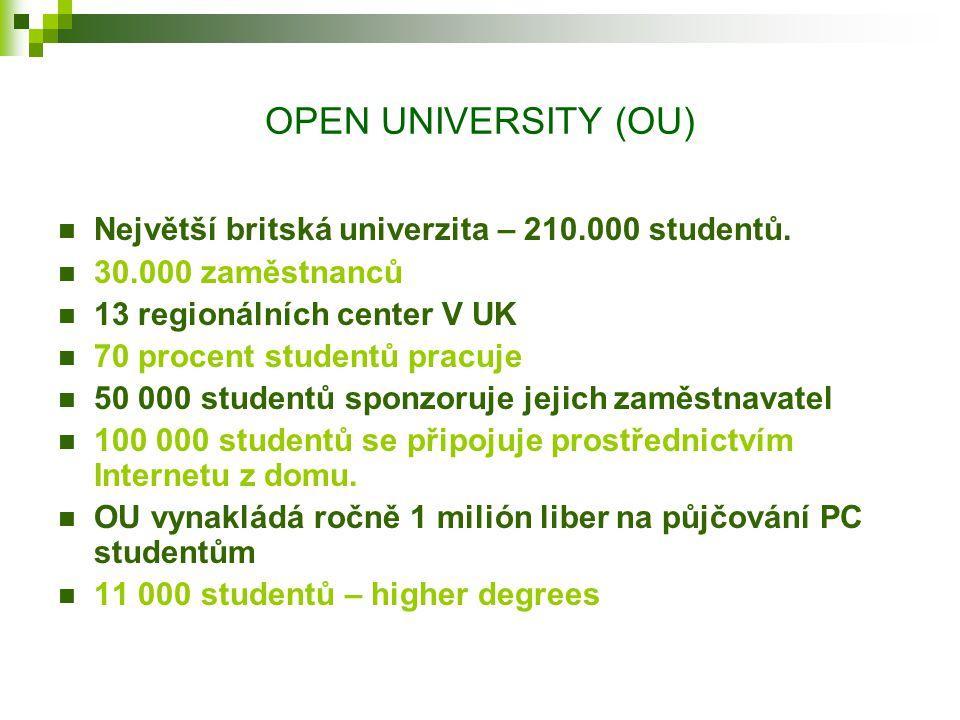 Počty studentů v distančním vzdělávání ročně svět: 80 000 000 Evropa: 3 200 000 Francie: 700 000