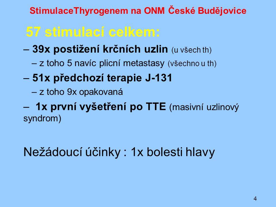 StimulaceThyrogenem na ONM České Budějovice Vyšetřovací protokol: Vysazení substituce na 7 dní.