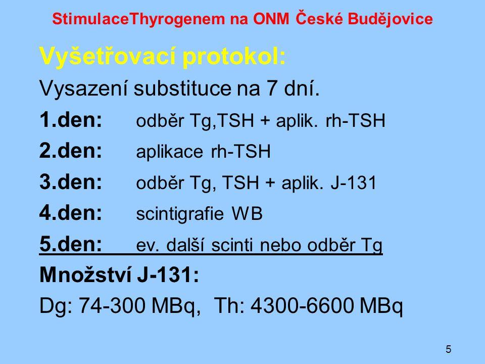 6 Scintigrafie Tg >6Tg 1- 6TG <1Celkem ++ 52815 +- 1315 - 86232337 Celkem 14141323257 StimulaceThyrogenem na ONM České Budějovice Stimulace rh-TSH celkem: