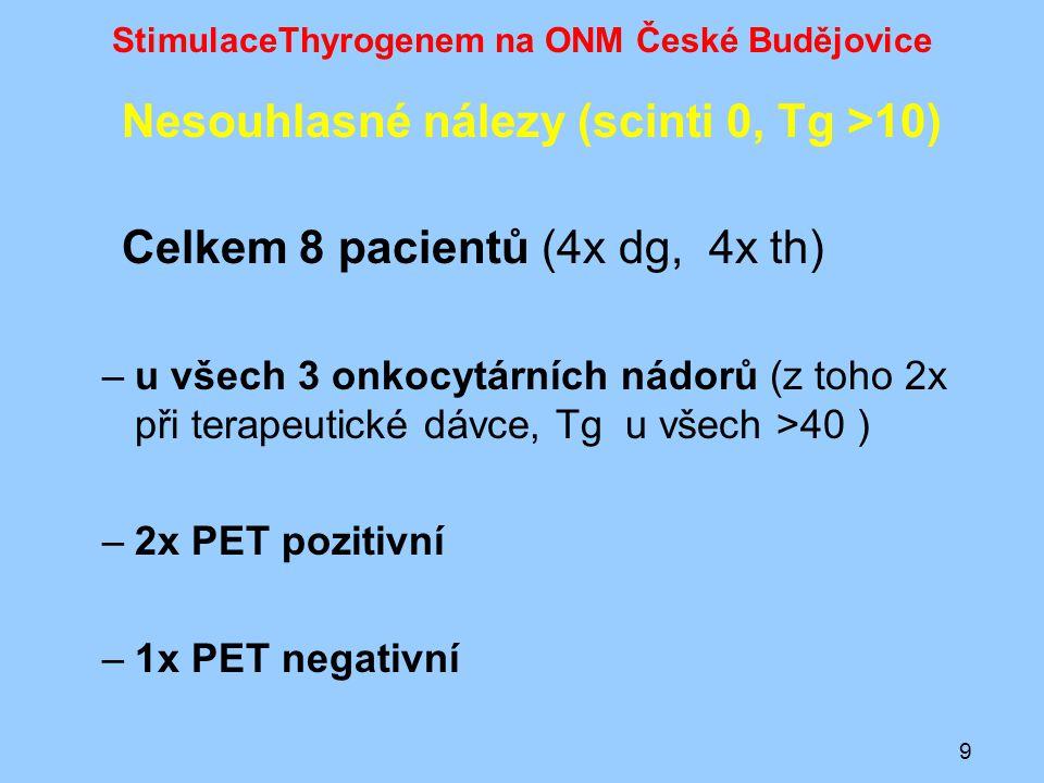 StimulaceThyrogenem na ONM České Budějovice Nesouhlasné nálezy při dg.