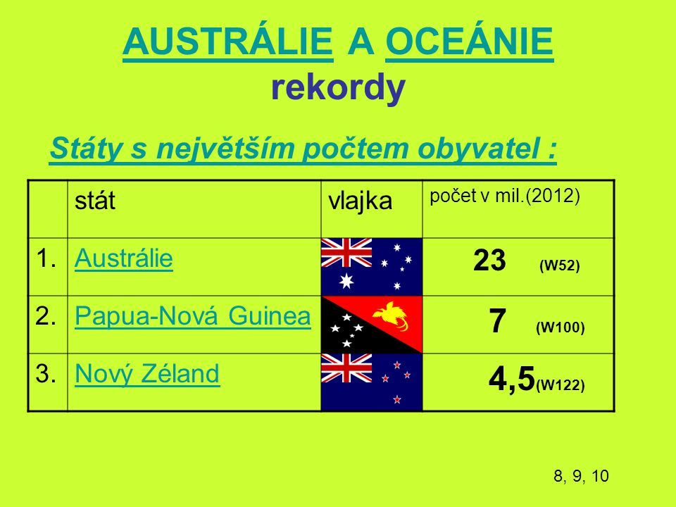 AUSTRÁLIEAUSTRÁLIE A OCEÁNIE rekordyOCEÁNIE Státy s největším počtem obyvatel : státvlajka počet v mil.(2012) 1.Austrálie 23 (W52) 2.Papua-Nová Guinea