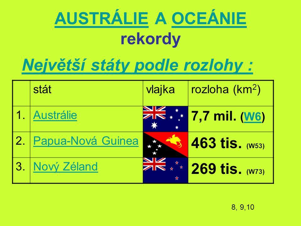 AUSTRÁLIEAUSTRÁLIE A OCEÁNIE rekordyOCEÁNIE Největší státy podle rozlohy : státvlajkarozloha (km 2 ) 1.Austrálie 7,7 mil. (W6)W6 2.Papua-Nová Guinea 4