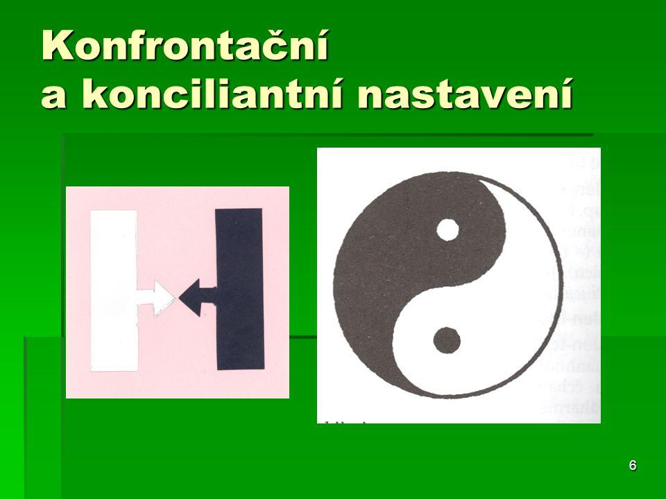 Konfrontační a konciliantní nastavení 6