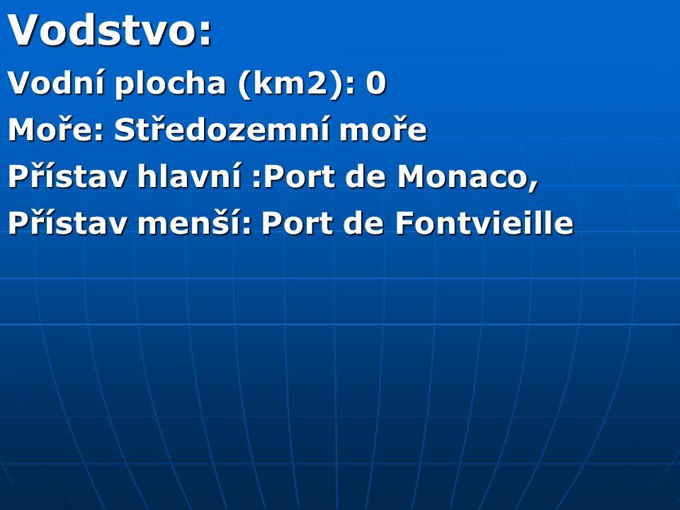 Vodstvo: Vodní plocha (km2): 0 Moře: Středozemní moře Přístav hlavní :Port de Monaco, Přístav menší: Port de Fontvieille