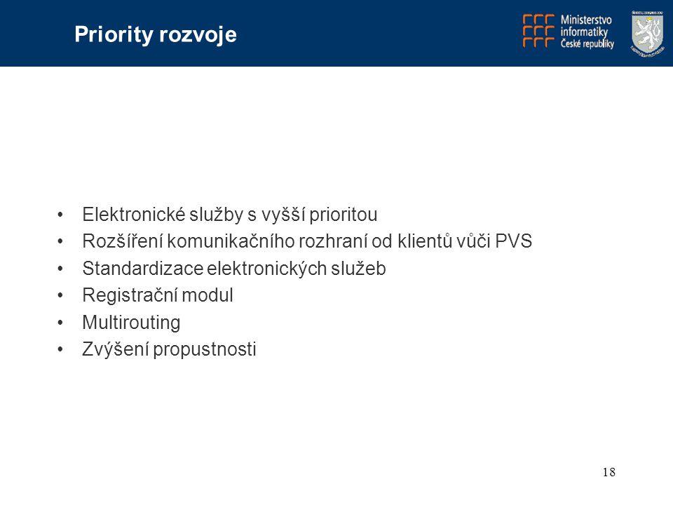 18 Elektronické služby s vyšší prioritou Rozšíření komunikačního rozhraní od klientů vůči PVS Standardizace elektronických služeb Registrační modul Multirouting Zvýšení propustnosti Priority rozvoje