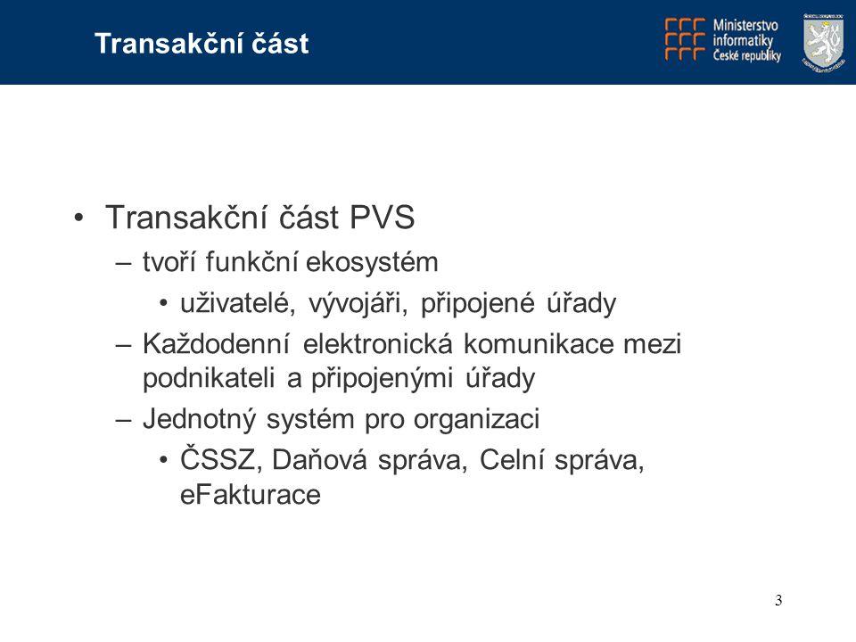 3 Transakční část PVS –tvoří funkční ekosystém uživatelé, vývojáři, připojené úřady –Každodenní elektronická komunikace mezi podnikateli a připojenými úřady –Jednotný systém pro organizaci ČSSZ, Daňová správa, Celní správa, eFakturace Transakční část