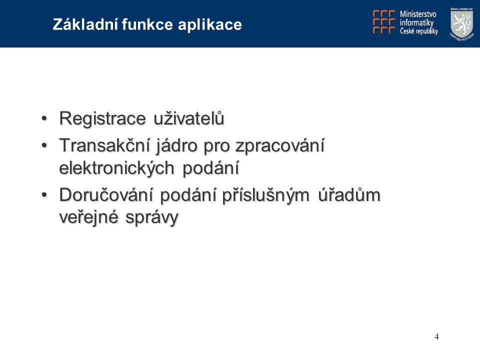 4 Registrace uživatelůRegistrace uživatelů Transakční jádro pro zpracování elektronických podáníTransakční jádro pro zpracování elektronických podání Doručování podání příslušným úřadům veřejné správyDoručování podání příslušným úřadům veřejné správy Základní funkce aplikace