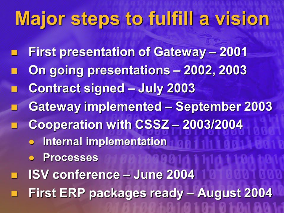 Major steps to fulfill a vision First presentation of Gateway – 2001 First presentation of Gateway – 2001 On going presentations – 2002, 2003 On going