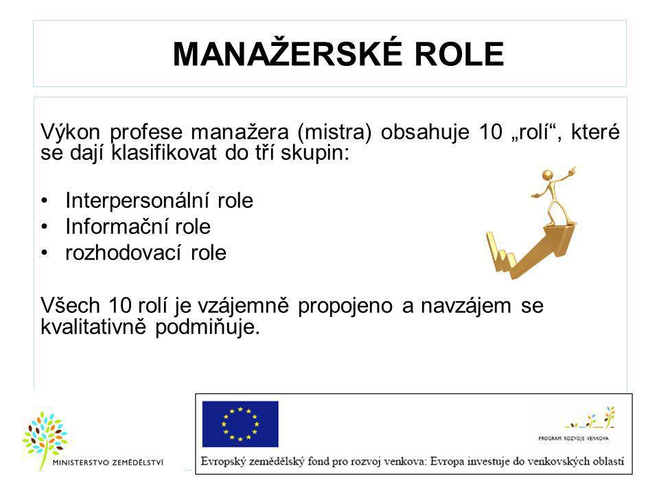 """MANAŽERSKÉ ROLE Výkon profese manažera (mistra) obsahuje 10 """"rolí , které se dají klasifikovat do tří skupin: Interpersonální role Informační role rozhodovací role Všech 10 rolí je vzájemně propojeno a navzájem se kvalitativně podmiňuje."""