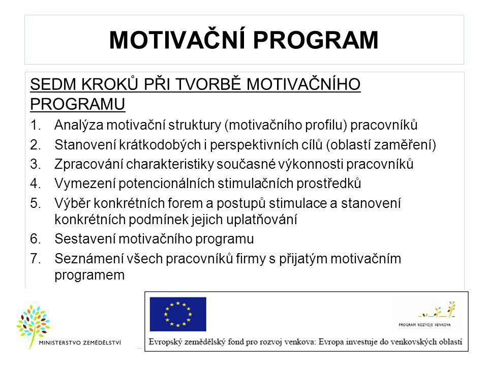 MOTIVAČNÍ PROGRAM SEDM KROKŮ PŘI TVORBĚ MOTIVAČNÍHO PROGRAMU 1.Analýza motivační struktury (motivačního profilu) pracovníků 2.Stanovení krátkodobých i perspektivních cílů (oblastí zaměření) 3.Zpracování charakteristiky současné výkonnosti pracovníků 4.Vymezení potencionálních stimulačních prostředků 5.Výběr konkrétních forem a postupů stimulace a stanovení konkrétních podmínek jejich uplatňování 6.Sestavení motivačního programu 7.Seznámení všech pracovníků firmy s přijatým motivačním programem