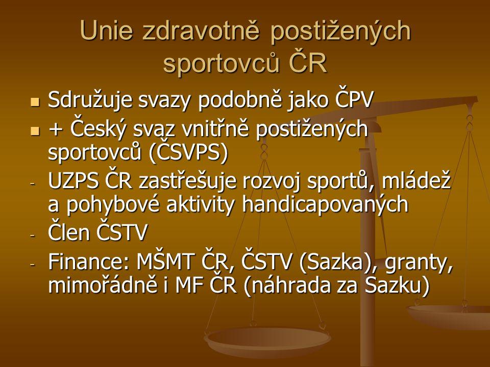 Unie zdravotně postižených sportovců ČR Sdružuje svazy podobně jako ČPV Sdružuje svazy podobně jako ČPV + Český svaz vnitřně postižených sportovců (ČS