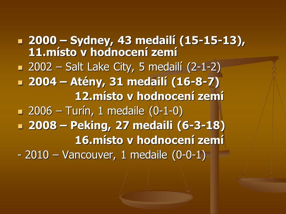 2000 – Sydney, 43 medailí (15-15-13), 11.místo v hodnocení zemí 2000 – Sydney, 43 medailí (15-15-13), 11.místo v hodnocení zemí 2002 – Salt Lake City,