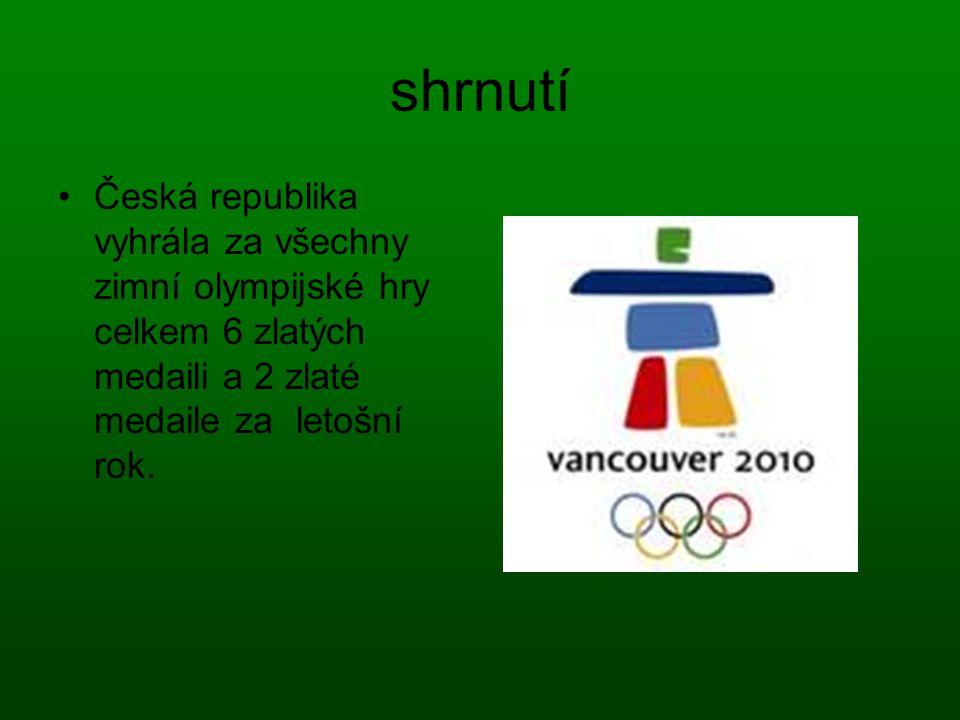 shrnutí Česká republika vyhrála za všechny zimní olympijské hry celkem 6 zlatých medaili a 2 zlaté medaile za letošní rok.