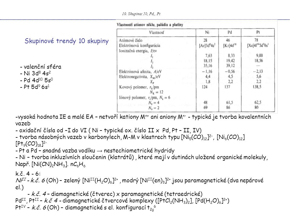 10. Skupina: Ni, Pd,, Pt - valenční sféra - Ni 3d 8 4s 2 - Pd 4d 10 5s 0 - Pt 5d 9 6s 1 Skupinové trendy 10 skupiny -vysoká hodnota IE a malé EA – net