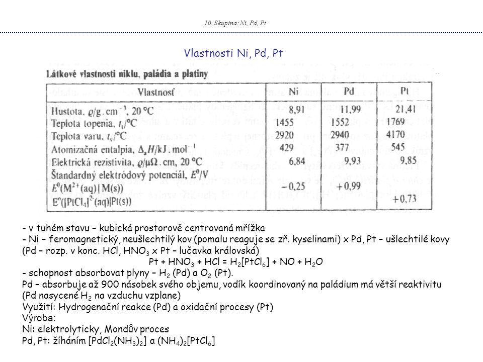10. Skupina: Ni, Pd, Pt Vlastnosti Ni, Pd, Pt - v tuhém stavu – kubická prostorově centrovaná mřížka - Ni – feromagnetický, neušlechtilý kov (pomalu r