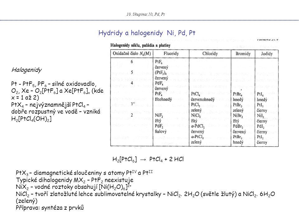 10. Skupina: Ni, Pd, Pt Hydridy a halogenidy Ni, Pd, Pt H 2 [PtCl 6 ] → PtCl 4 + 2 HCl PtX 3 – diamagnetické sloučeniny s atomy Pt IV a Pt II Typické