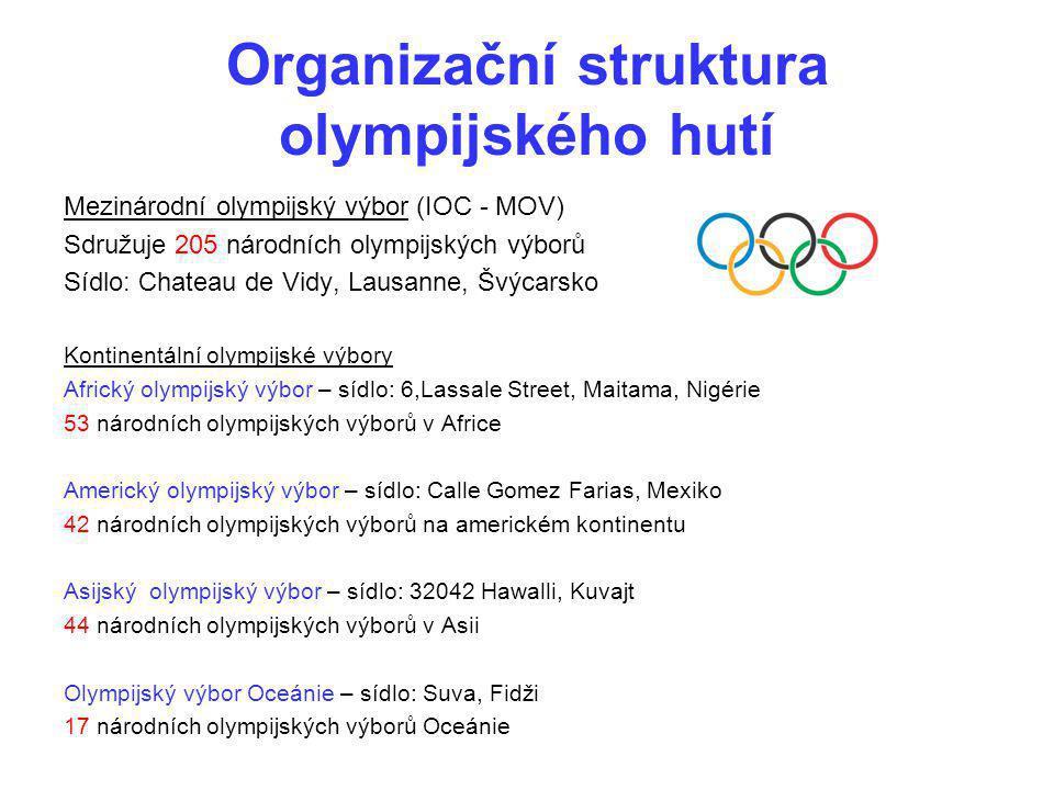 Organizační struktura olympijského hutí Mezinárodní olympijský výbor (IOC - MOV) Sdružuje 205 národních olympijských výborů Sídlo: Chateau de Vidy, La