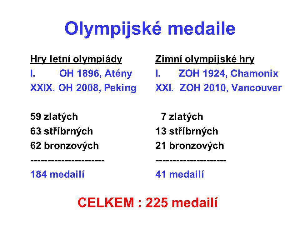 Olympijské medaile Hry letní olympiády I. OH 1896, Atény XXIX. OH 2008, Peking 59 zlatých 63 stříbrných 62 bronzových ---------------------- 184 medai