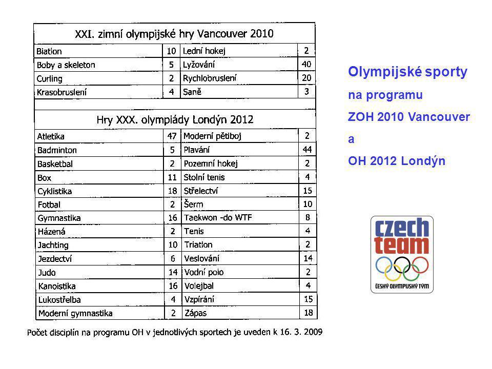 Olympijské sporty na programu ZOH 2010 Vancouver a OH 2012 Londýn