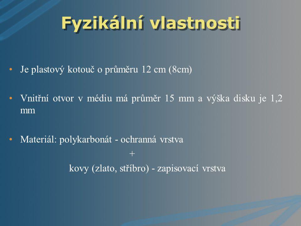 Fyzikální vlastnosti Je plastový kotouč o průměru 12 cm (8cm) Vnitřní otvor v médiu má průměr 15 mm a výška disku je 1,2 mm Materiál: polykarbonát - o