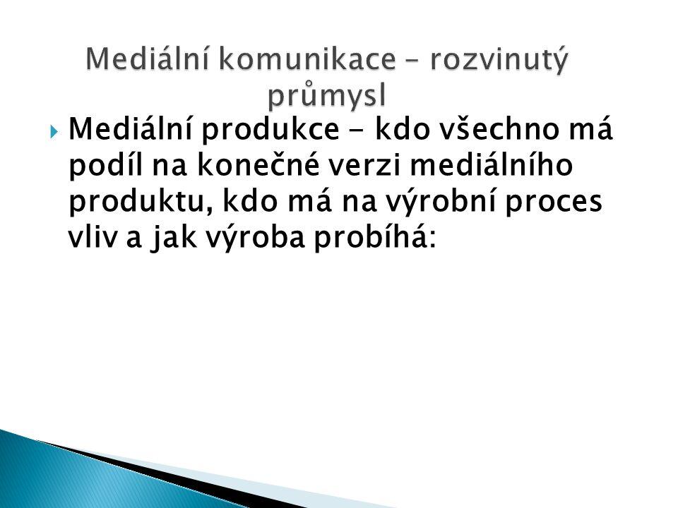  Mediální produkce - kdo všechno má podíl na konečné verzi mediálního produktu, kdo má na výrobní proces vliv a jak výroba probíhá: